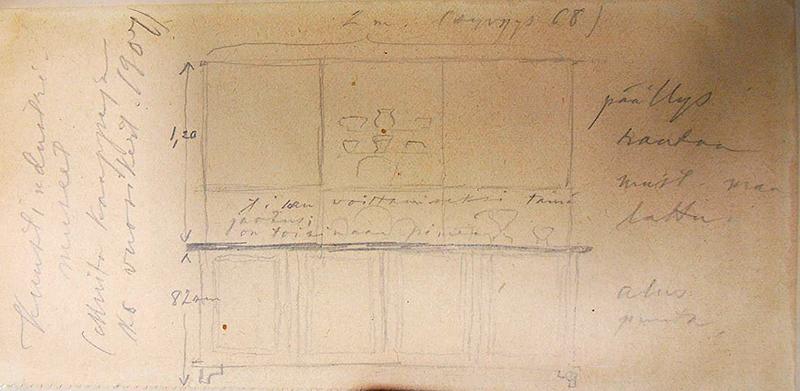 Pienet yksityiskohdat tallentuivat matkapäiväkirjojen lehdille piirroksin ja kuvailuin. Myös ulkomaisia valmistajia ja toimittajia kirjattiin ylös. Matkapäiväkirjojen avulla hankittu tieto kuljetettiin kotimaahan ja jaettiin kollegoille. Julius Ailion (1872–1933) muistiinpanoja Kööpenhaminan Kunstindustrimuseetissa sijainneesta näyttelykaapista vuodelta 1908. Piirroksessa on havainnollistettuna kaapin mittasuhteet, materiaalit, ominaisuudet sekä esineiden asettelu sen sisälle. Lähde: Museoviraston arkisto, Julius Ailion kokoelma. Kuva: Anniina Lehtokari.
